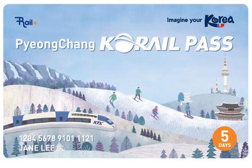 PyeongChang KORAIL PASS.jpg