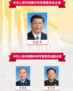 图解:中央军委主席、副主席、委员