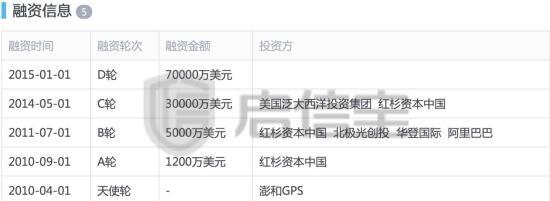 启信宝揭开中国互联网的全球化战略布局