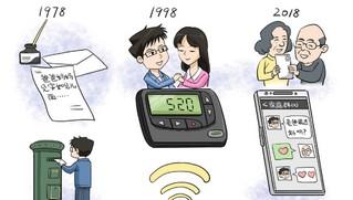 通讯变迁:从见字如面到万物互联