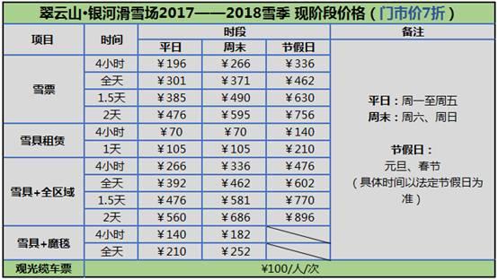 【县域节庆论坛列表】 翠云山银河滑雪场17-18最新价格推送 七折优惠从此开始