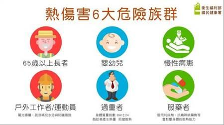 台湾新北市发布高温黄色预警。(图片根源:台湾《中国时报》/台湾新北市消防机构供应)