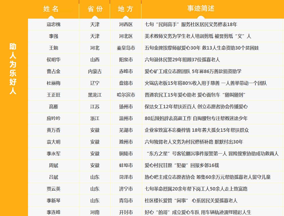 中国七月平均温�_中央文明办发布七月\