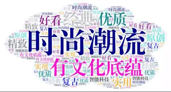 知萌2019消费趋势报告:如何打造国潮品牌