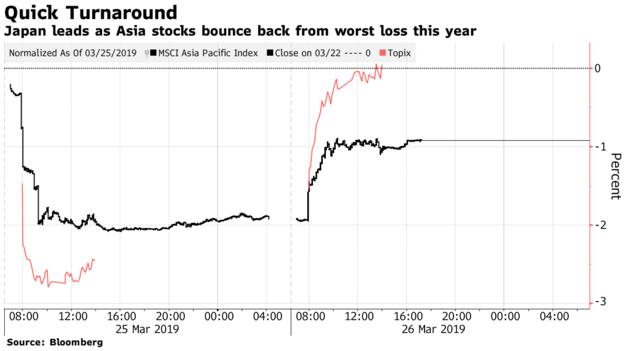 美媒:别担心全球经济增长放缓,亚洲牛市回来了