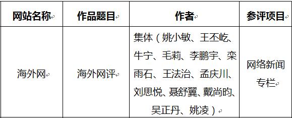 中国新闻奖-海外网评.png