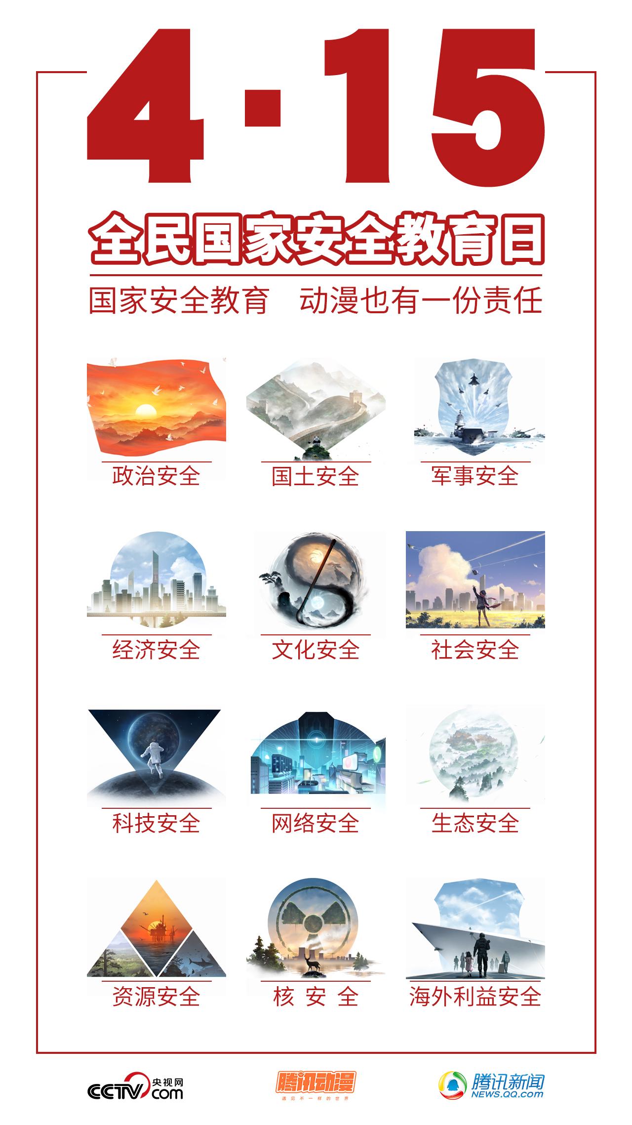 动漫遇见 国家安全教育 ,这12张海报很硬核