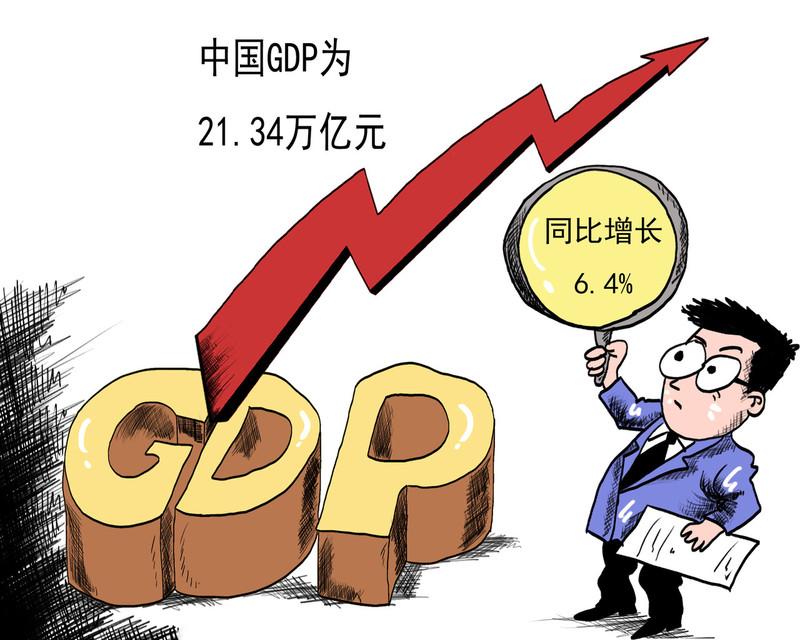 6.4%!2019中国经济开局稳了