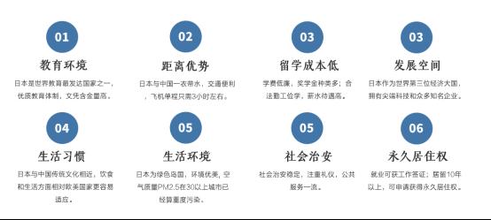 日本研究生直通车留学频道网稿701.png