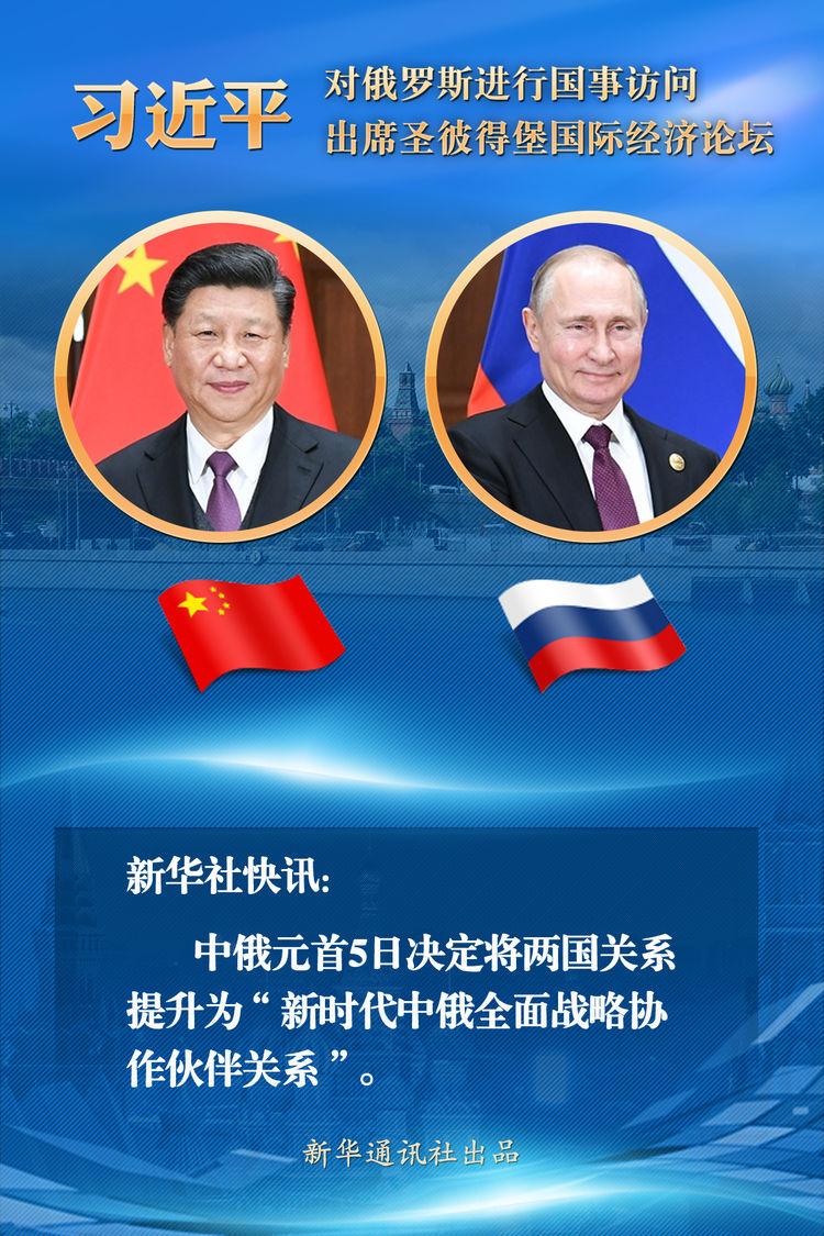 刚刚,中俄关系定位再度提升!