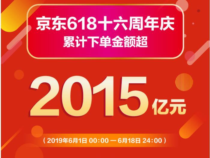 http://www.110tao.com/kuajingdianshang/37232.html