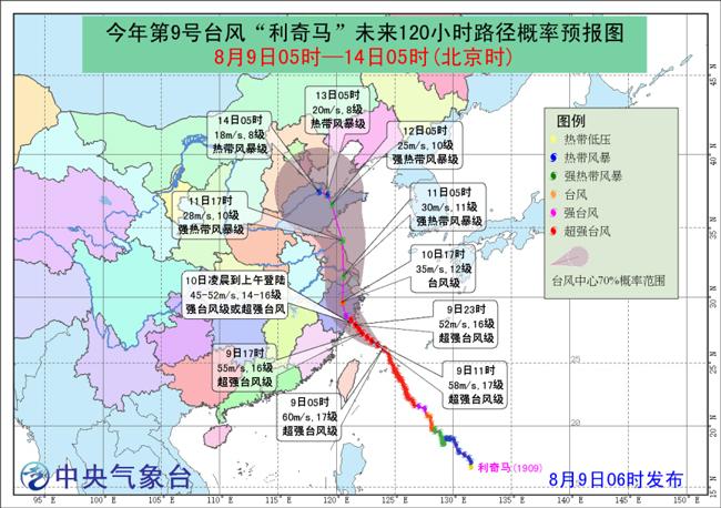 <b>台风
