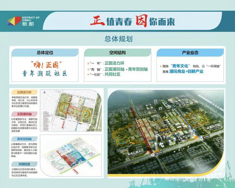 新都正因国际化社区城市设计规划正式出炉