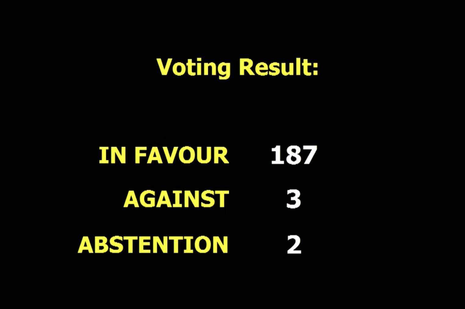 联大投票 谴责美国对古巴实施禁运并要求其解除