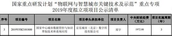 """京东将牵头承担""""国家物联网与智"""