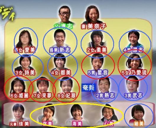 日本女艺人36岁当上外祖母:结了4次婚 生了8个孩子
