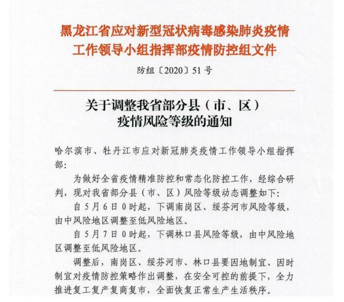 5月5日黑龙江省应对新型冠状病毒感染肺炎疫情工作领导小组指挥部疫情防控组发布《关于调整我省部分县(市、区)疫情风险等级的通知》。