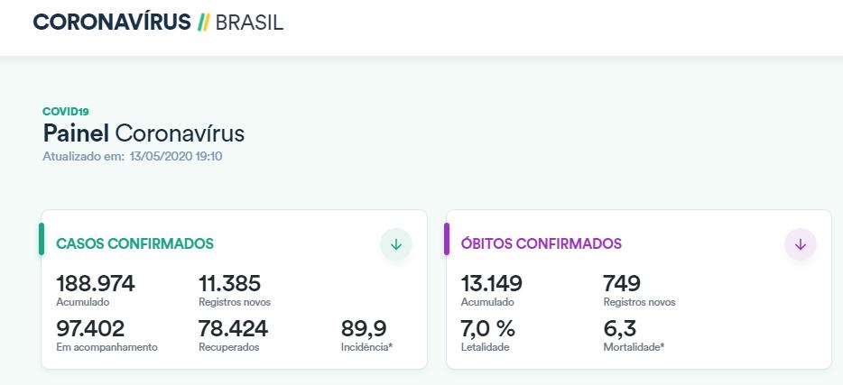 巴西14日.png