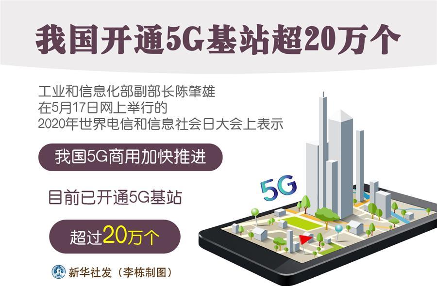 (图表)[经济]我国开通5G基站超20万个