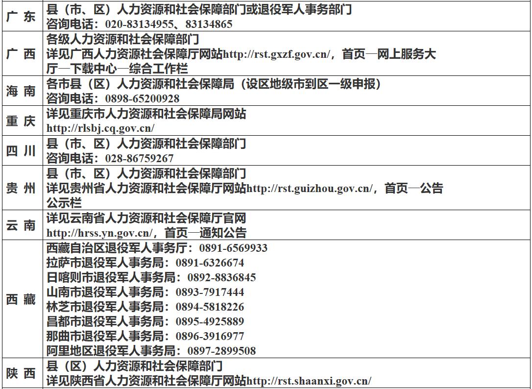 """社会资讯_""""中国人民志愿军抗美援朝出国作战70周年""""纪念章各地区受理 ..."""