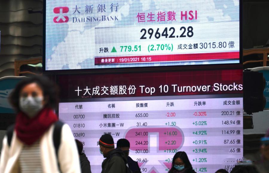 港股19日成交3015亿港元破纪录 恒生指数逼近30000点