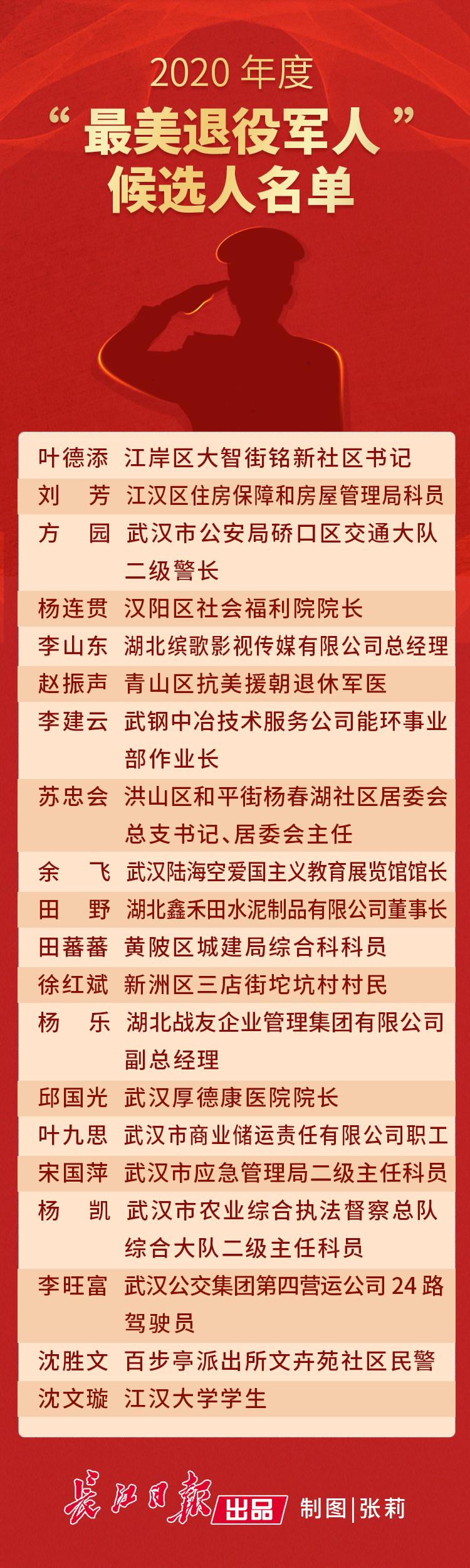 http://www.edaojz.cn/xiuxianlvyou/875663.html