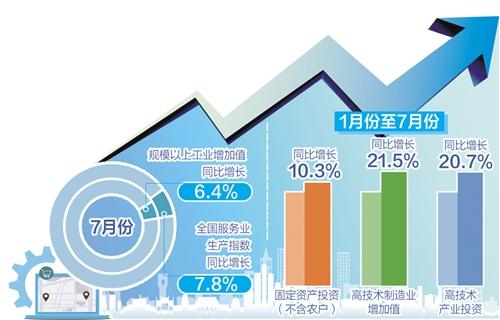 国民经济延续稳定恢复态势 主要宏观指标处于合理区间